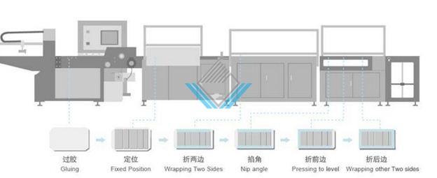 Máy sản xuất bìa cứng 21
