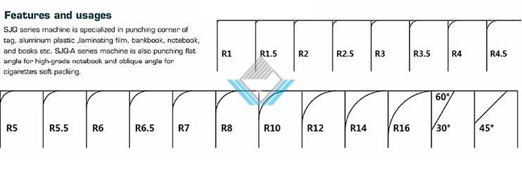 Các loại dao cắt góc 5